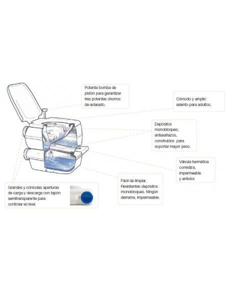 Wc portátil químico Bi-Pot 30